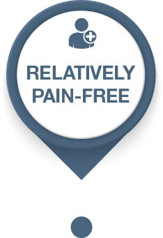 Relatively Pain-Free